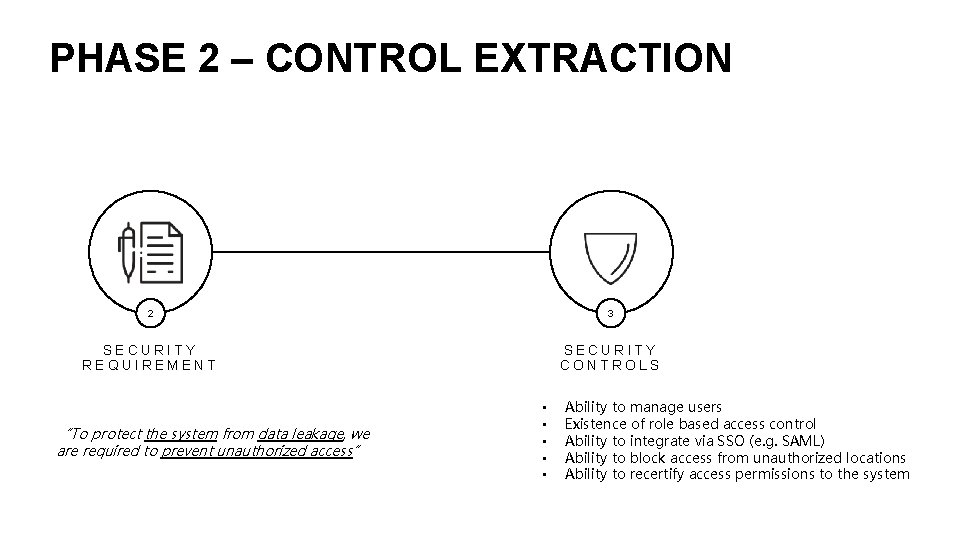 """PHASE 2 – CONTROL EXTRACTION 2 3 SECURITY REQUIREMENT SECURITY CONTROLS """"To protect the"""