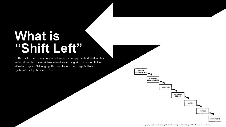 """What is """"Shift Left"""" In the past, where a majority of software teams approached"""