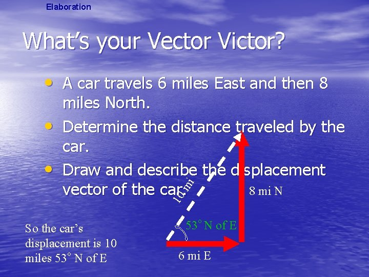 Elaboration What's your Vector Victor? • A car travels 6 miles East and then