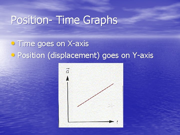Position- Time Graphs • Time goes on X-axis • Position (displacement) goes on Y-axis