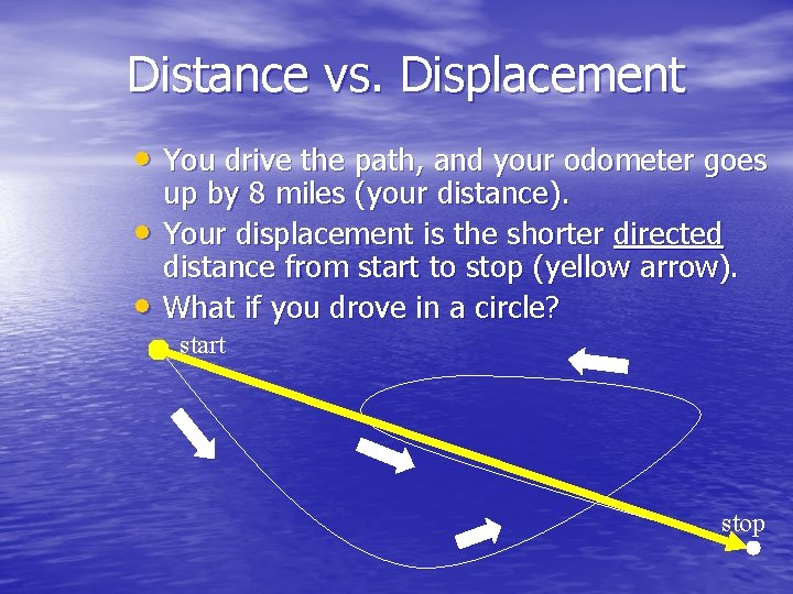 Distance vs. Displacement • You drive the path, and your odometer goes • •