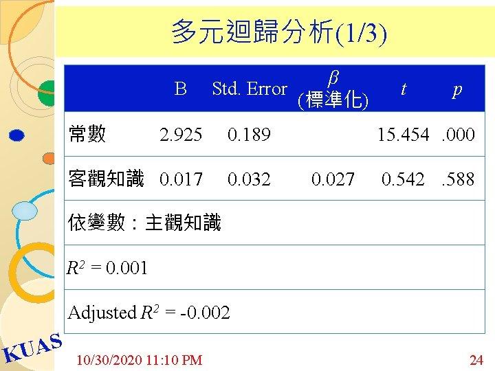 多元迴歸分析(1/3) 常數 B β Std. Error (標準化) t p 2. 925 0. 189