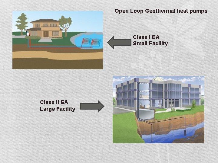 Open Loop Geothermal heat pumps Class I EA Small Facility Class II EA Large