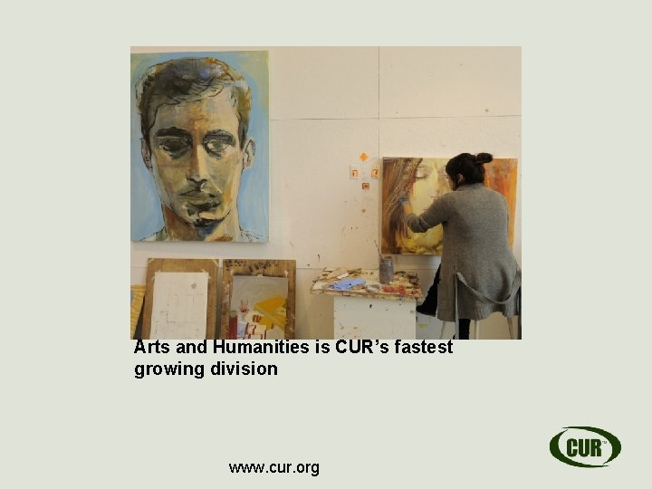 Arts and Humanities is CUR's fastest growing division www. cur. org