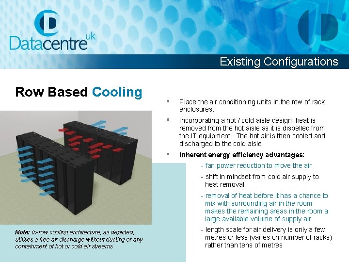 Existing Configurations Row Based Cooling § Place the air conditioning units in the row