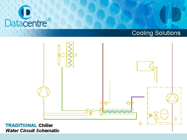 Cooling Solutions TRADITIONAL Chiller Water Circuit Schematic