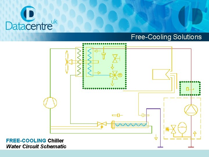 Free-Cooling Solutions FREE-COOLING Chiller Water Circuit Schematic