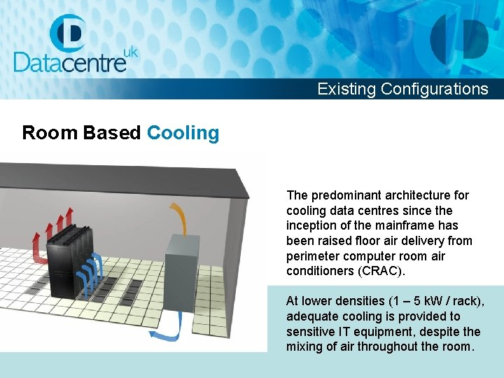 Existing Configurations Room Based Cooling The predominant architecture for cooling data centres since the