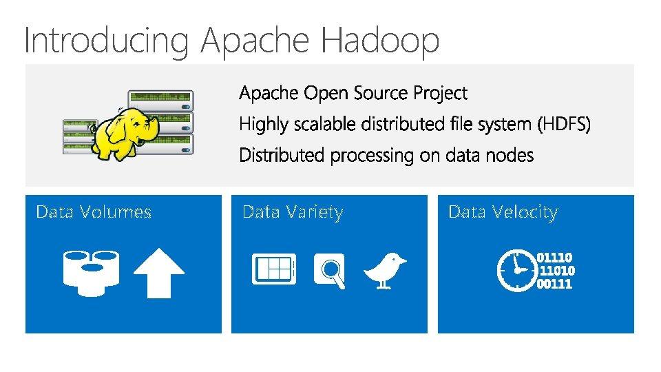 Introducing Apache Hadoop