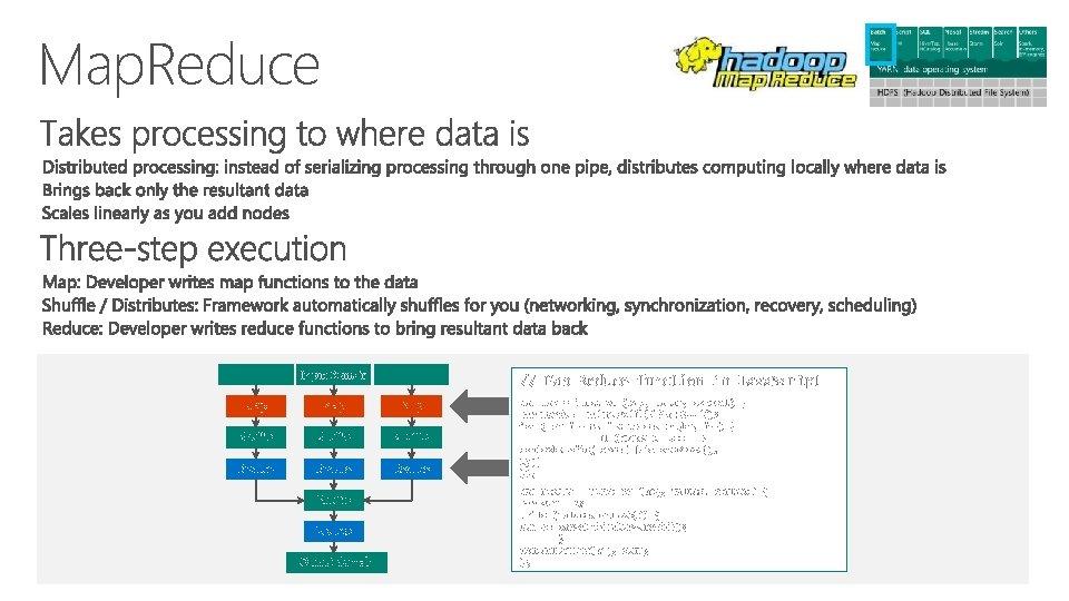 Map. Reduce Input Domain // Map Reduce function in Java. Script var map =