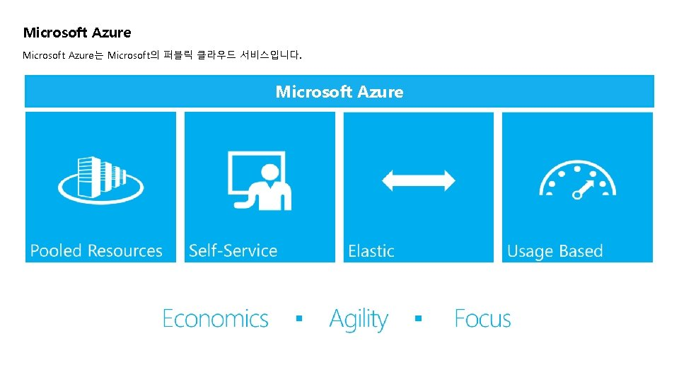 Microsoft Azure는 Microsoft의 퍼블릭 클라우드 서비스입니다. Microsoft Azure