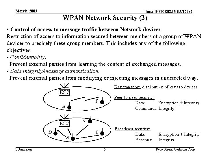 March, 2003 doc. : IEEE 802. 15 -03/174 r 2 WPAN Network Security (3)