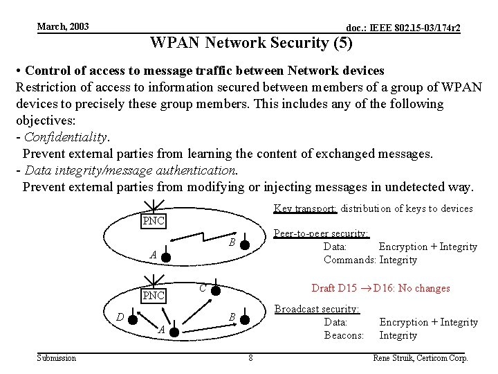 March, 2003 doc. : IEEE 802. 15 -03/174 r 2 WPAN Network Security (5)