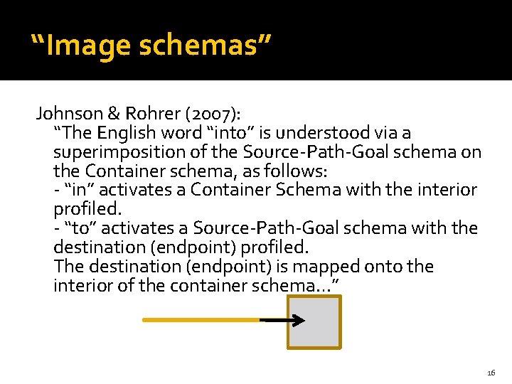 """Image schemas"" Johnson & Rohrer (2007): ""The English word ""into"" is understood via a"