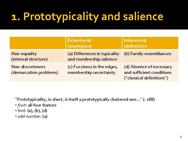 1. Prototypicality and salience Extentional (exemplars) Intensional (definition) Non-equality (internal structure) (a) Differences in