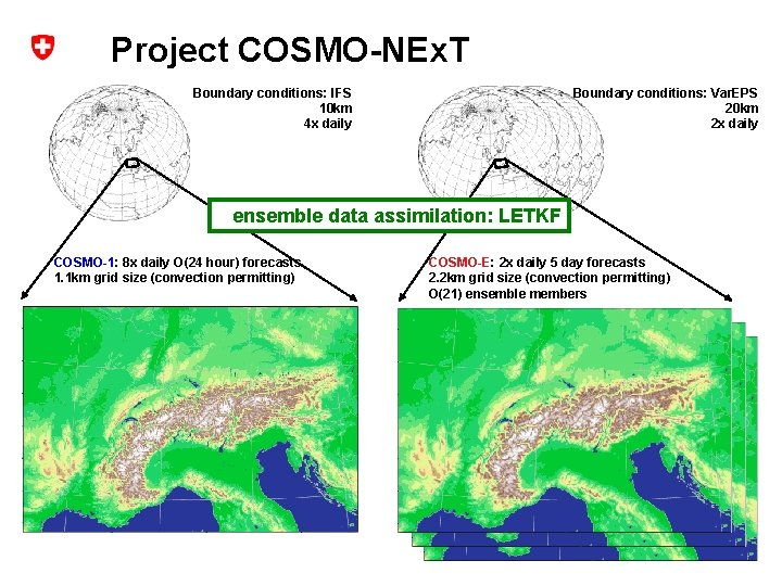 Project COSMO-NEx. T Boundary conditions: IFS 10 km 4 x daily Boundary conditions: Var.