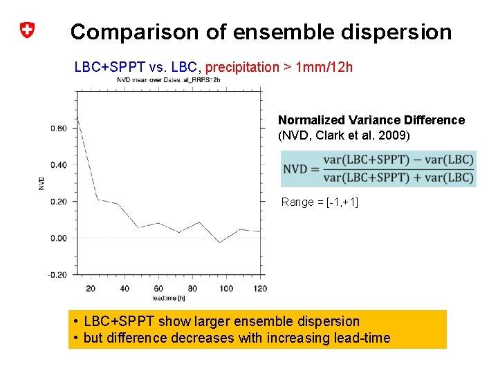 Comparison of ensemble dispersion LBC+SPPT vs. LBC, precipitation > 1 mm/12 h Normalized Variance