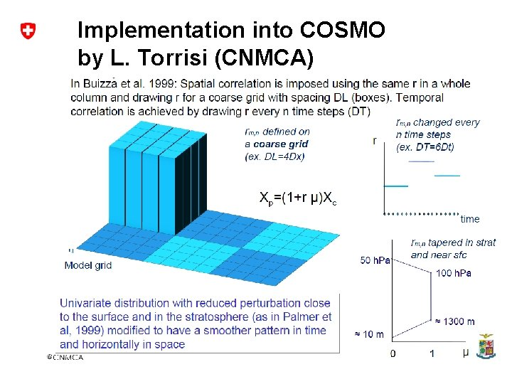 Implementation into COSMO by L. Torrisi (CNMCA)