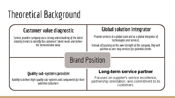 Theoretical Background Customer value diagnostic Global solution integrator Service provider company use a strong