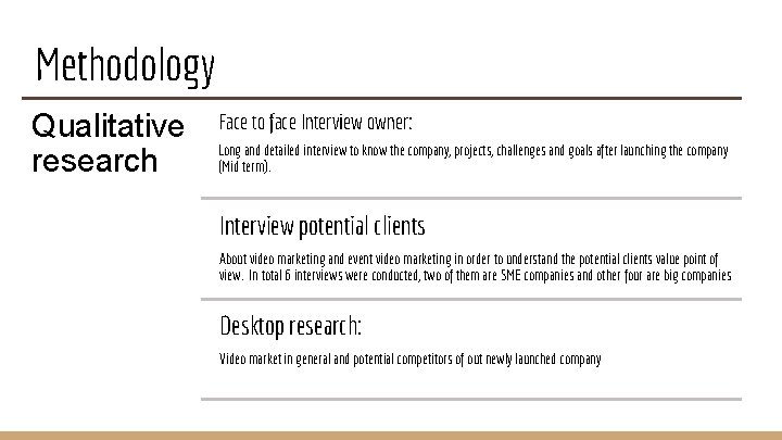 Methodology Qualitative research Face to face Interview owner: Long and detailed interview to know