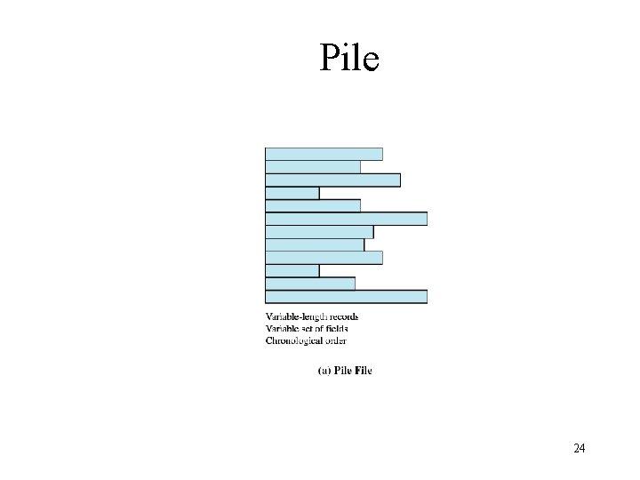 Pile 24