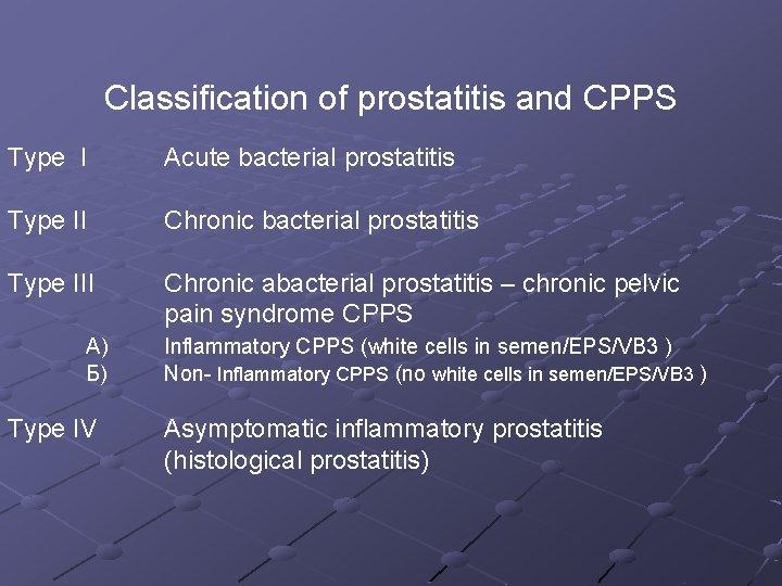 Prostatitis spasmolitics