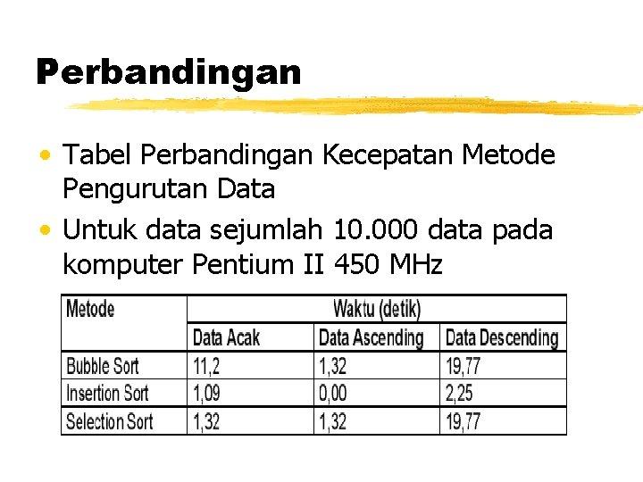 Perbandingan • Tabel Perbandingan Kecepatan Metode Pengurutan Data • Untuk data sejumlah 10. 000