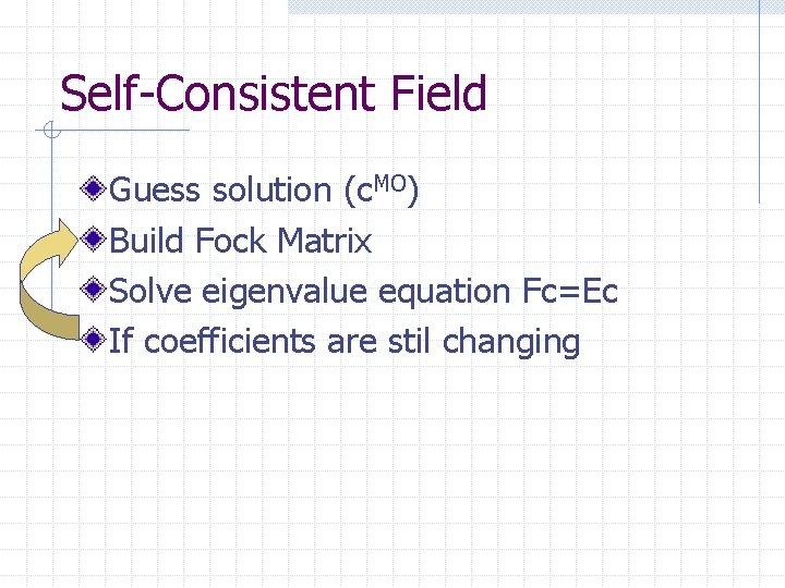 Self-Consistent Field Guess solution (c. MO) Build Fock Matrix Solve eigenvalue equation Fc=Ec If
