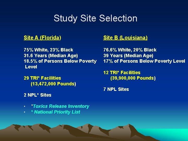 Study Site Selection Site A (Florida) Site B (Louisiana) 75% White, 23% Black 31.