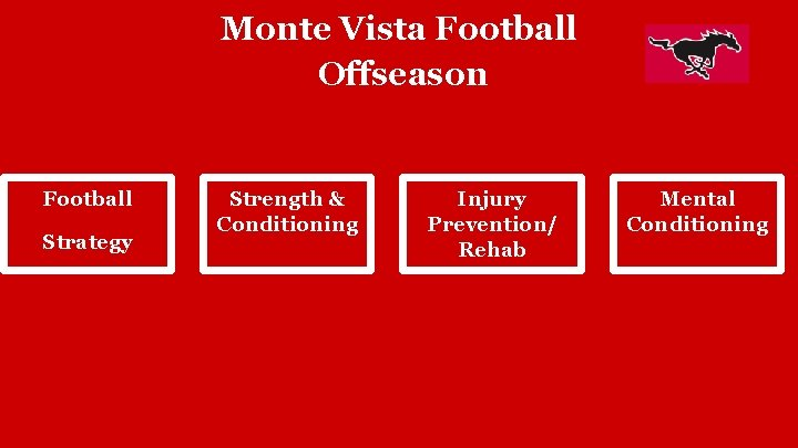 Monte Vista Football Offseason Football Strategy Strength & Conditioning Injury Prevention/ Rehab Mental Conditioning