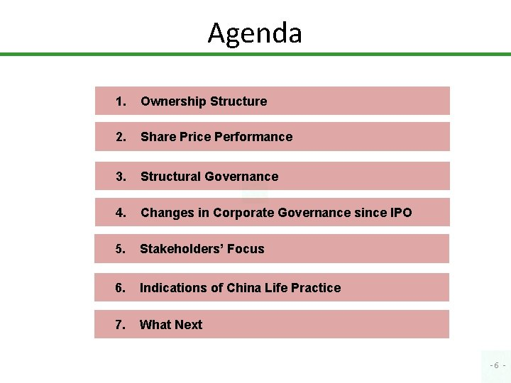 Agenda 1. Ownership Structure 2. Share Price Performance 3. Structural Governance 4. Changes in