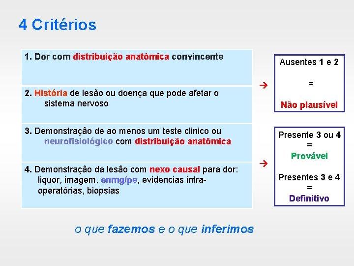 4 Critérios 1. Dor com distribuição anatômica convincente 2. História de lesão ou doença
