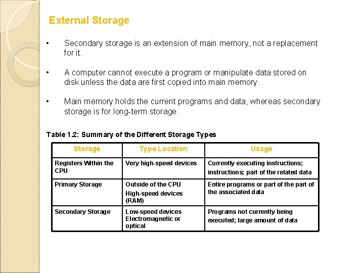 External Storage • Secondary storage is an extension of main memory, not a replacement