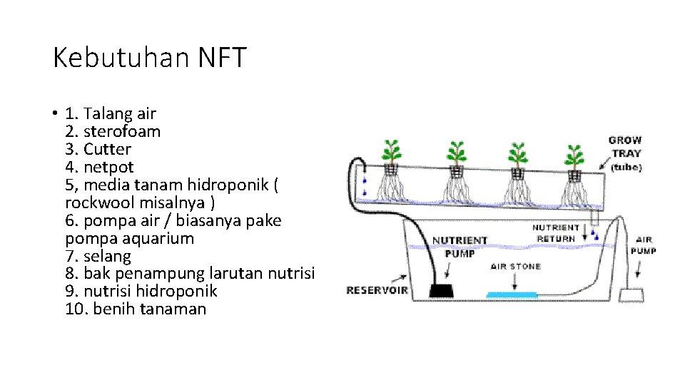 Kebutuhan NFT • 1. Talang air 2. sterofoam 3. Cutter 4. netpot 5, media