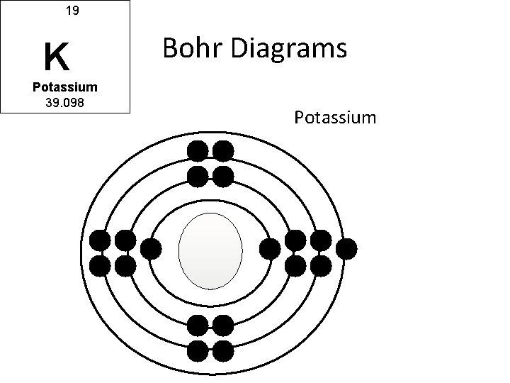 19 K Potassium 39. 098 Bohr Diagrams Potassium
