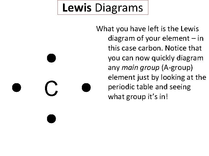 Lewis Diagrams C What you have left is the Lewis diagram of your element