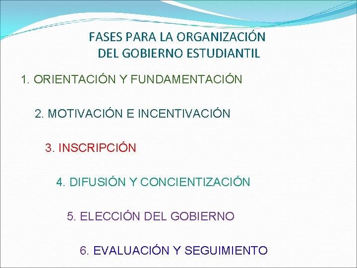 FASES PARA LA ORGANIZACIÓN DEL GOBIERNO ESTUDIANTIL 1. ORIENTACIÓN Y FUNDAMENTACIÓN 2. MOTIVACIÓN E