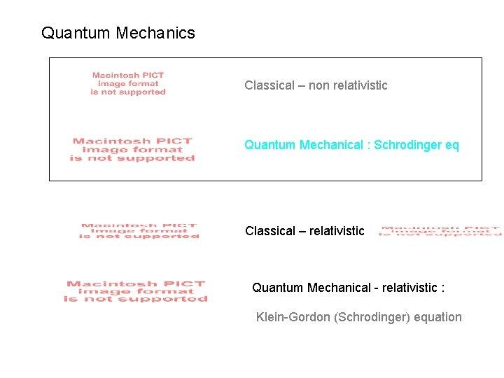 Quantum Mechanics Classical – non relativistic Quantum Mechanical : Schrodinger eq Classical – relativistic