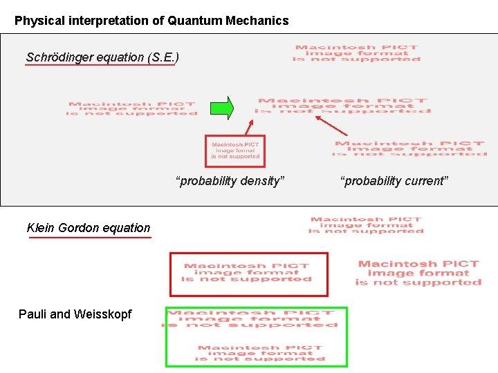 "Physical interpretation of Quantum Mechanics Schrödinger equation (S. E. ) ""probability density"" Klein Gordon"