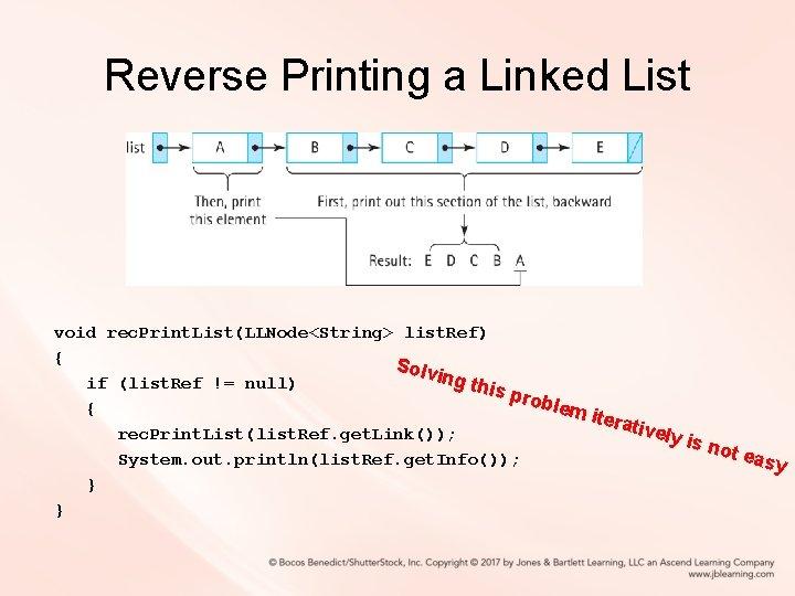 Reverse Printing a Linked List void rec. Print. List(LLNode<String> list. Ref) { Solv ing
