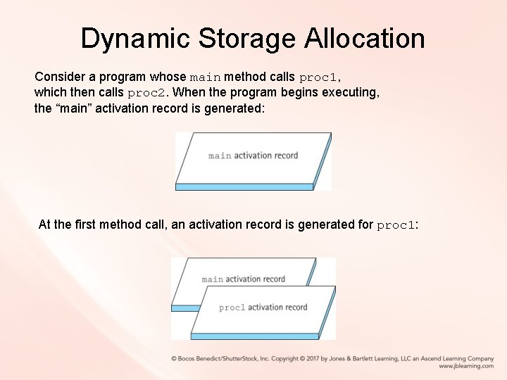 Dynamic Storage Allocation Consider a program whose main method calls proc 1, which then
