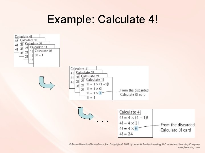 Example: Calculate 4! . . .