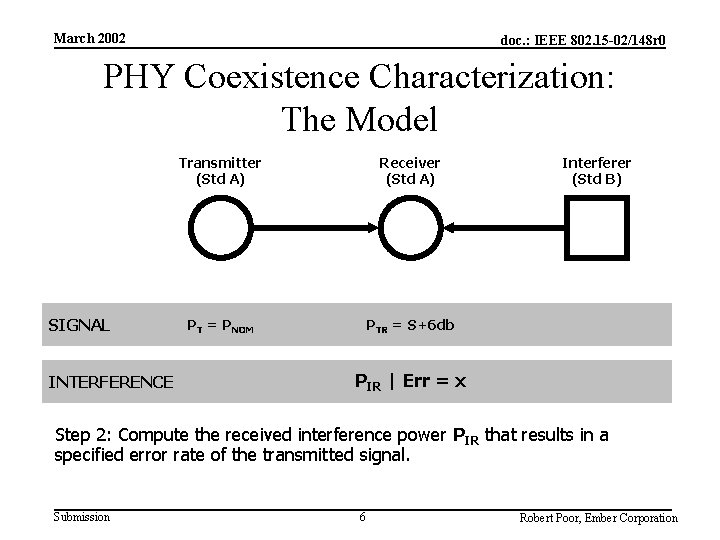 March 2002 doc. : IEEE 802. 15 -02/148 r 0 PHY Coexistence Characterization: The