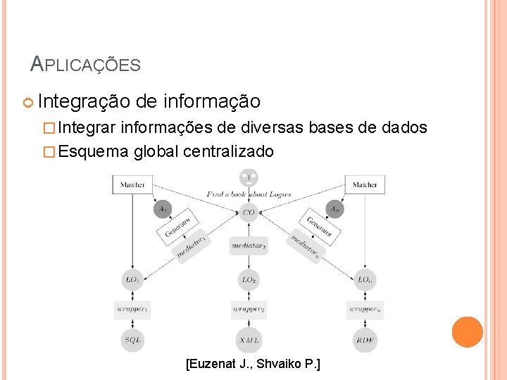 APLICAÇÕES Integração de informação � Integrar informações de diversas bases de dados � Esquema