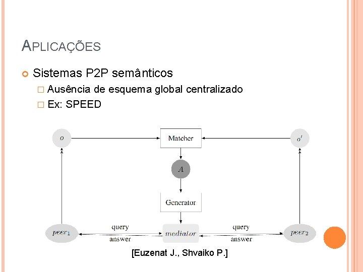 APLICAÇÕES Sistemas P 2 P semânticos � Ausência de esquema global centralizado � Ex: