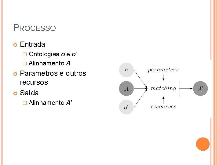PROCESSO Entrada � Ontologias o e o' � Alinhamento A Parametros e outros recursos