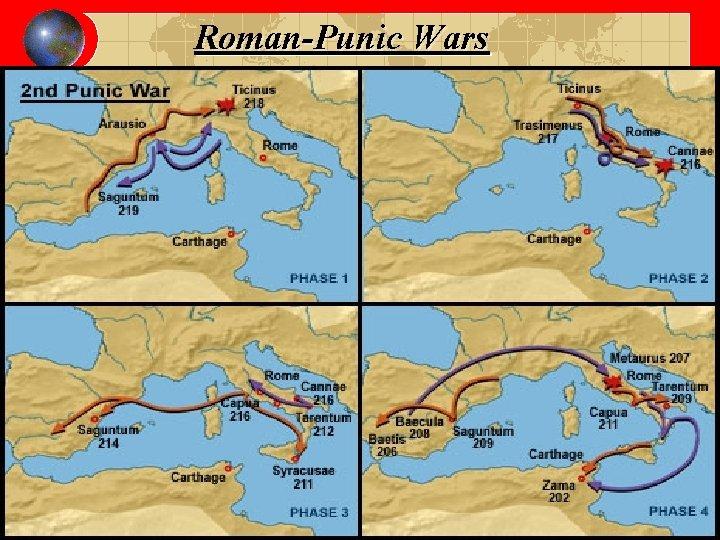 Roman-Punic Wars