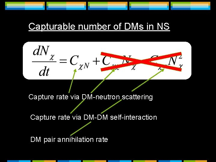 Capturable number of DMs in NS Capture rate via DM-neutron scattering Capture rate via