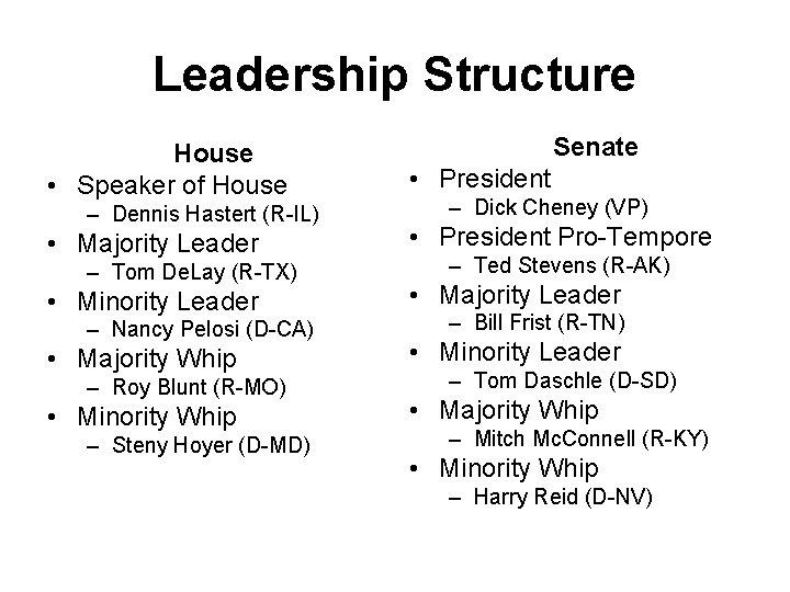 Leadership Structure House • Speaker of House – Dennis Hastert (R-IL) • Majority Leader