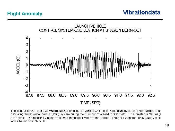 Flight Anomaly Vibrationdata The flight accelerometer data was measured on a launch vehicle which